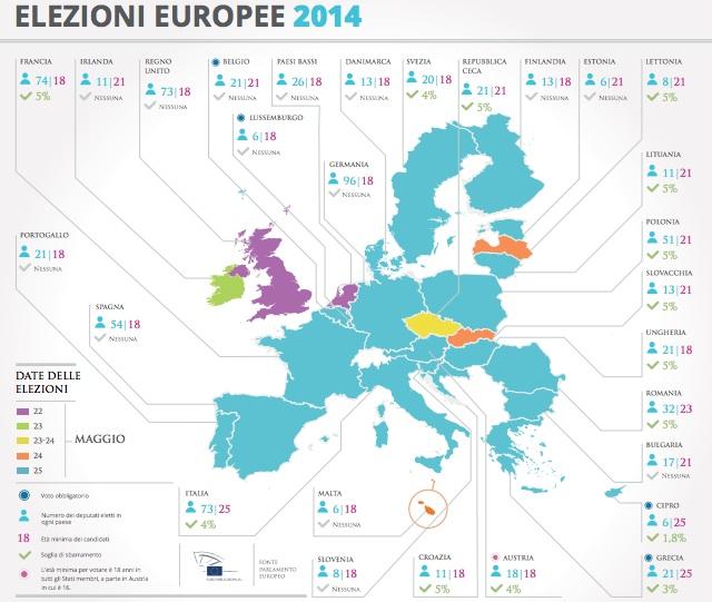elezioni ue 2014 infografica